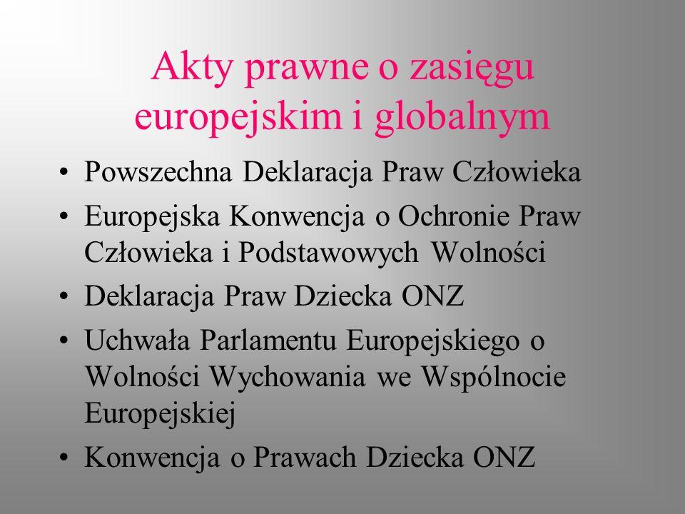 Akty prawne o zasięgu europejskim i globalnym