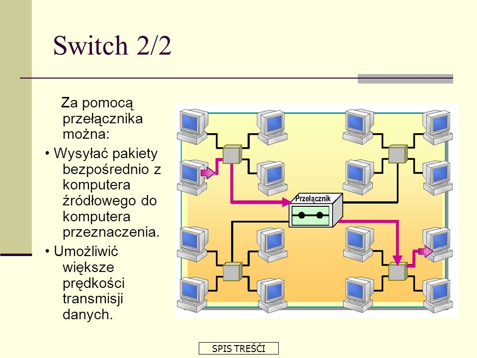 Switch 2/2 Za pomocą przełącznika można:
