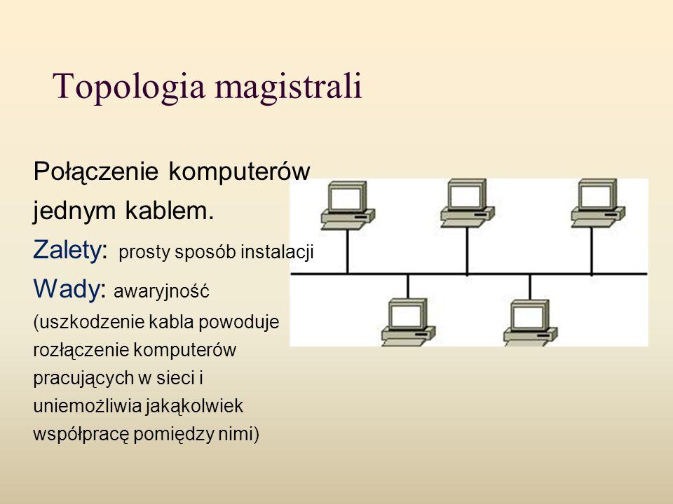 Topologia magistrali Połączenie komputerów jednym kablem.
