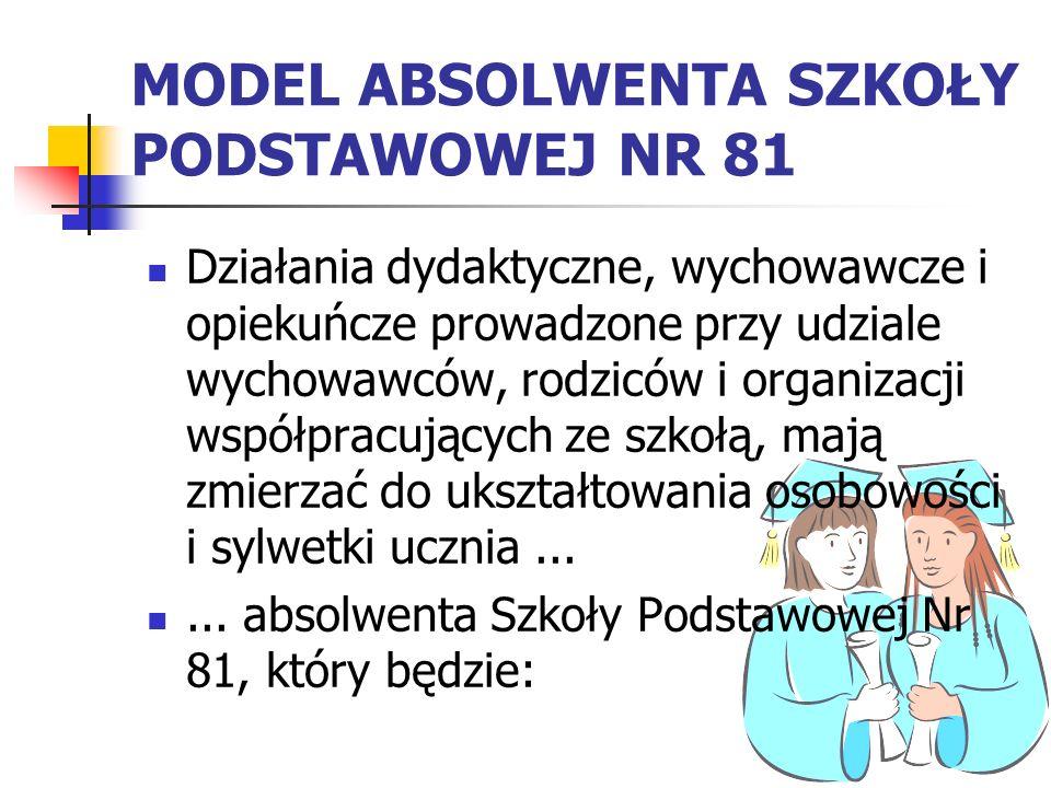 MODEL ABSOLWENTA SZKOŁY PODSTAWOWEJ NR 81