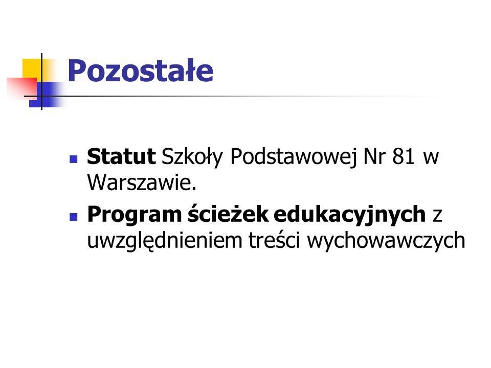 Pozostałe Statut Szkoły Podstawowej Nr 81 w Warszawie.