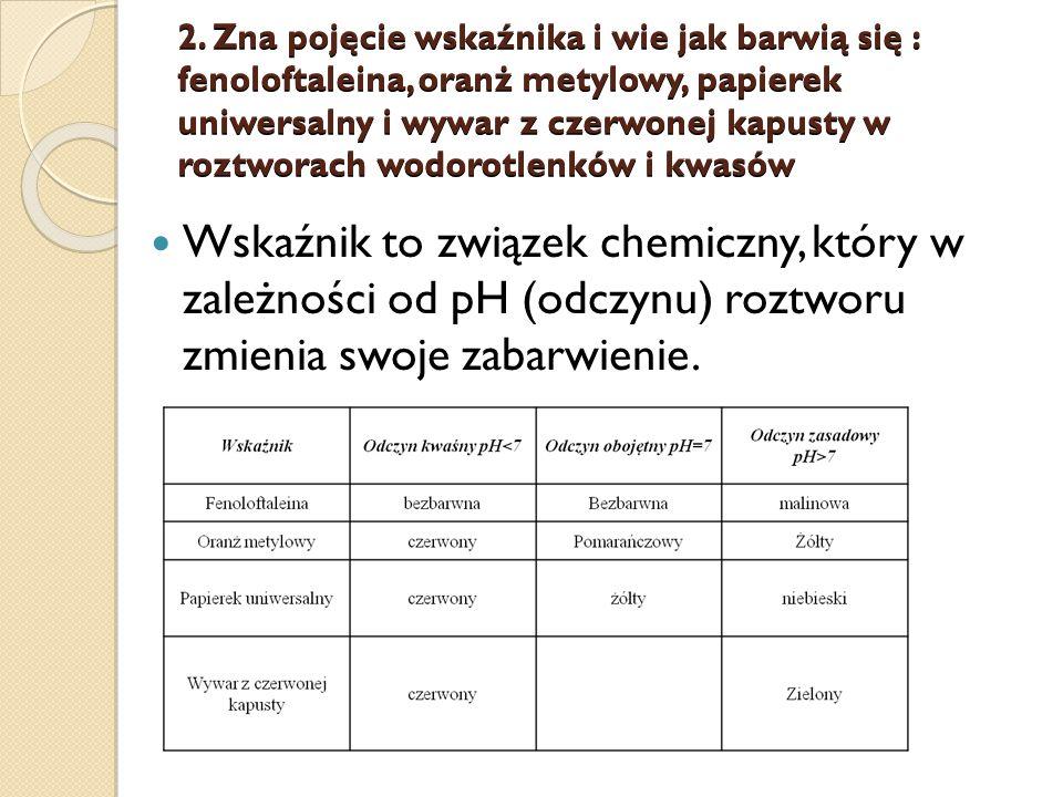 2. Zna pojęcie wskaźnika i wie jak barwią się : fenoloftaleina, oranż metylowy, papierek uniwersalny i wywar z czerwonej kapusty w roztworach wodorotlenków i kwasów
