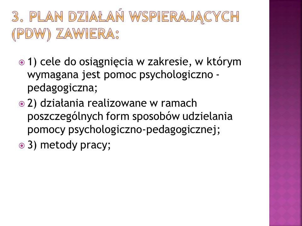 3. Plan Działań Wspierających (PDW) zawiera: