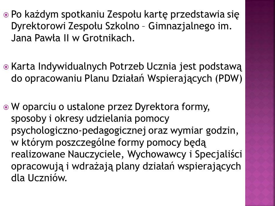 Po każdym spotkaniu Zespołu kartę przedstawia się Dyrektorowi Zespołu Szkolno – Gimnazjalnego im. Jana Pawła II w Grotnikach.