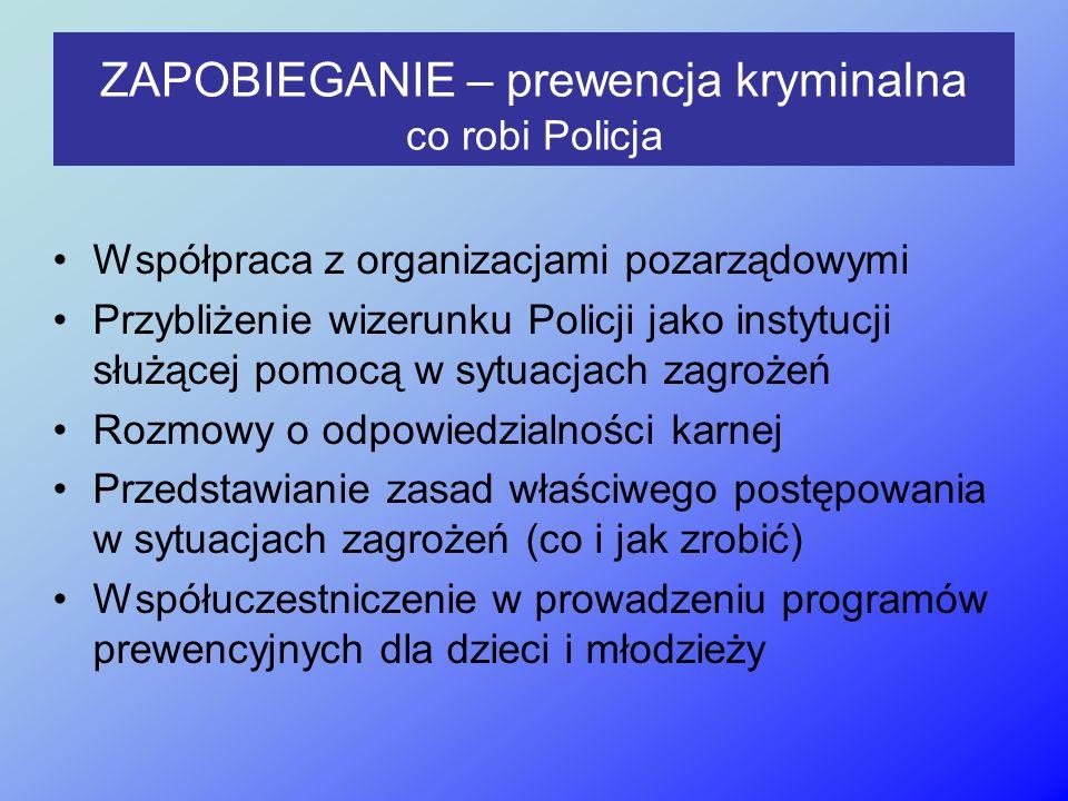ZAPOBIEGANIE – prewencja kryminalna co robi Policja