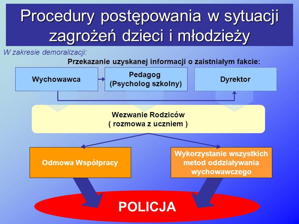 Procedury postępowania w sytuacji zagrożeń dzieci i młodzieży