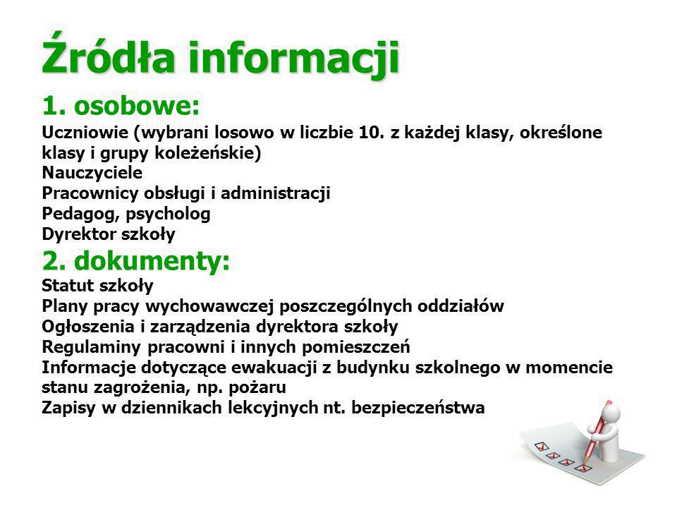 Źródła informacji 1. osobowe: 2. dokumenty: