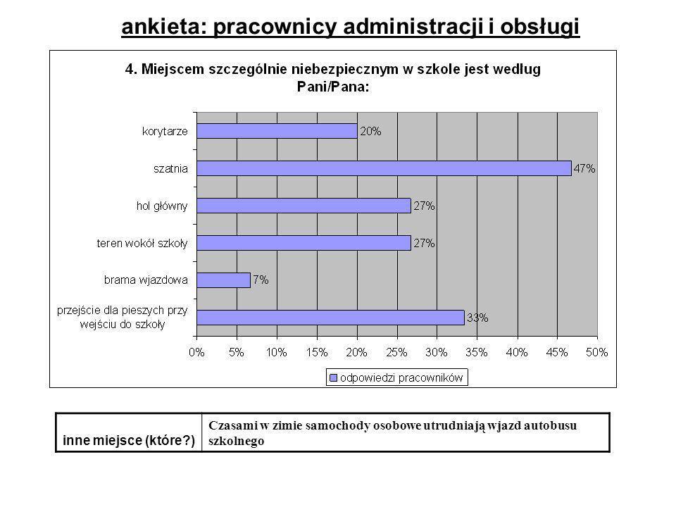 ankieta: pracownicy administracji i obsługi