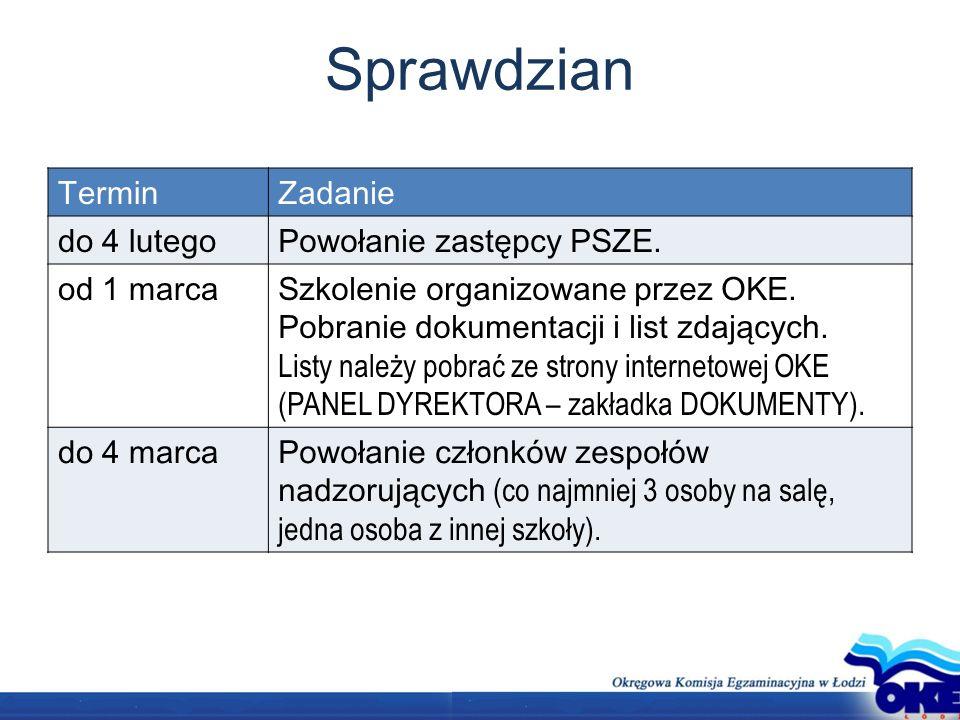 Sprawdzian Termin Zadanie do 4 lutego Powołanie zastępcy PSZE.