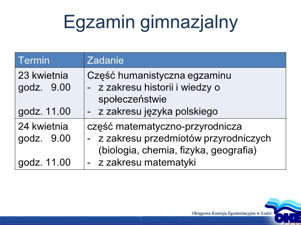 Egzamin gimnazjalny Termin Zadanie 23 kwietnia godz. 9.00 godz. 11.00