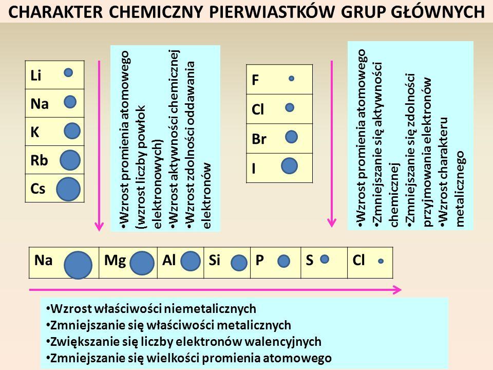 CHARAKTER CHEMICZNY PIERWIASTKÓW GRUP GŁÓWNYCH