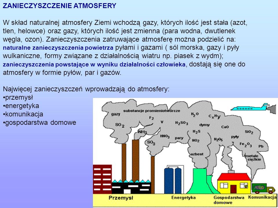 ZANIECZYSZCZENIE ATMOSFERY W skład naturalnej atmosfery Ziemi wchodzą gazy, których ilość jest stała (azot, tlen, helowce) oraz gazy, których ilość jest zmienna (para wodna, dwutlenek węgla, ozon). Zanieczyszczenia zatruwające atmosferę można podzielić na: naturalne zanieczyszczenia powietrza pyłami i gazami ( sól morska, gazy i pyły wulkaniczne, formy związane z działalnością wiatru np. piasek z wydm); zanieczyszczenia powstające w wyniku działalności człowieka, dostają się one do atmosfery w formie pyłów, par i gazów.