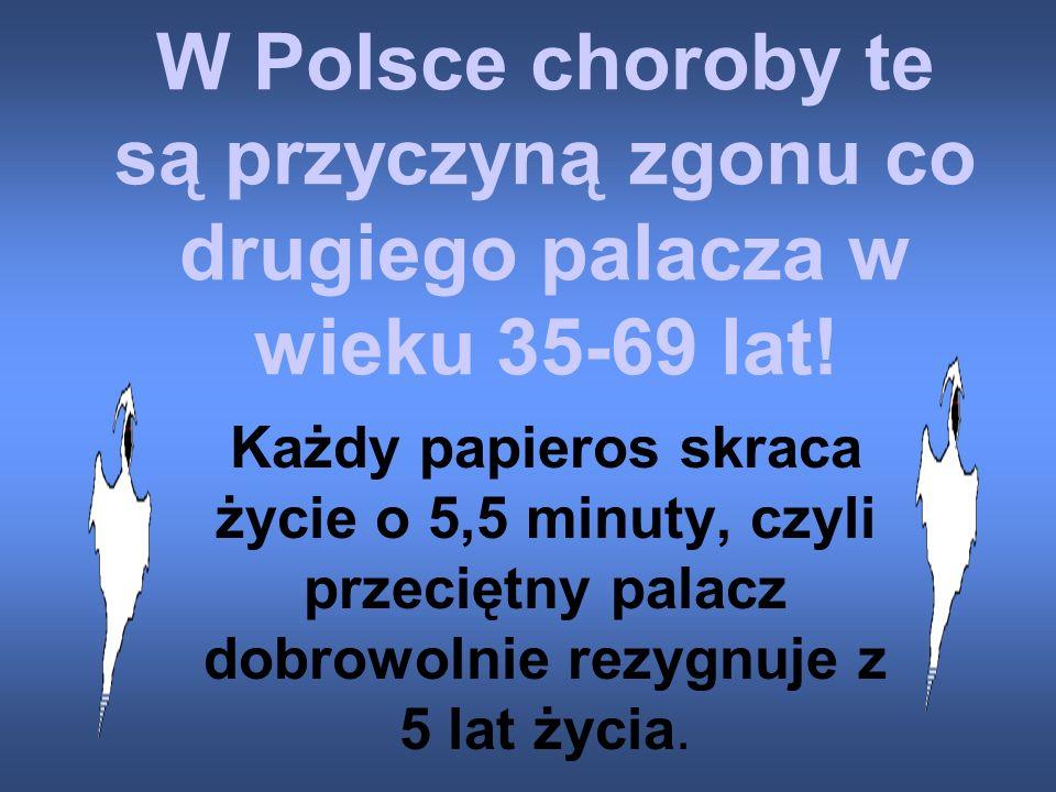 W Polsce choroby te są przyczyną zgonu co drugiego palacza w wieku 35-69 lat!