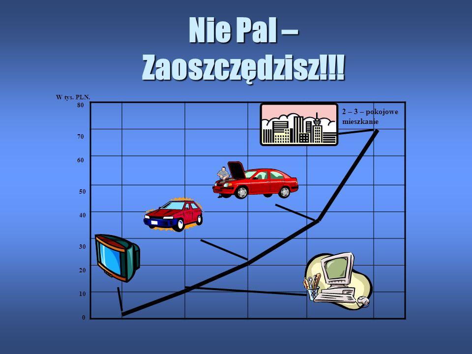 Nie Pal – Zaoszczędzisz!!!