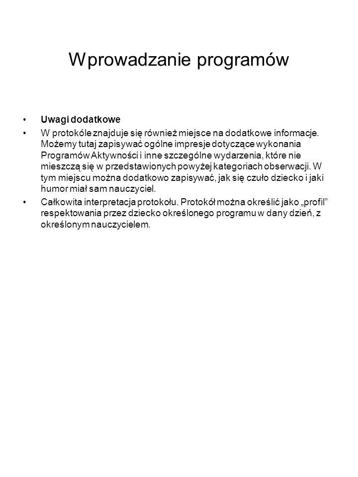 Wprowadzanie programów