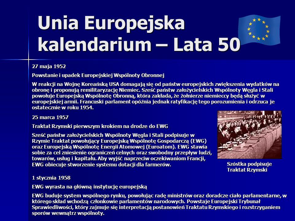 Unia Europejska kalendarium – Lata 50