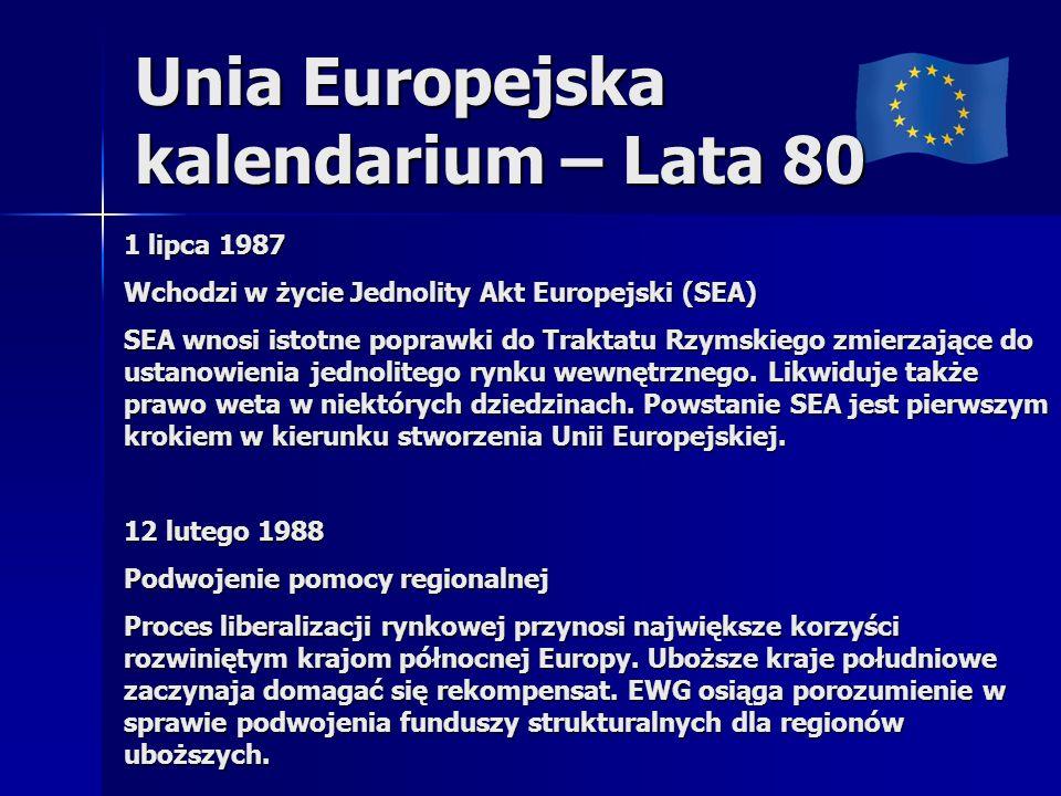 Unia Europejska kalendarium – Lata 80