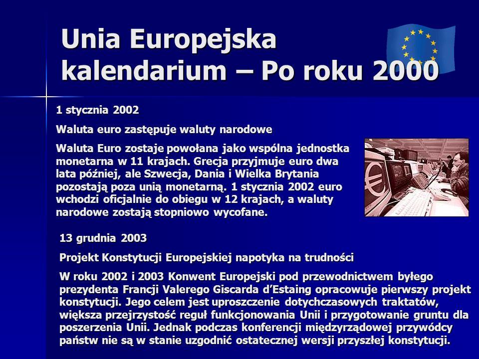 Unia Europejska kalendarium – Po roku 2000