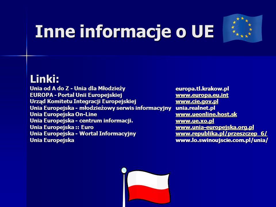 Inne informacje o UE Linki: Unia od A do Z - Unia dla Młodzieży