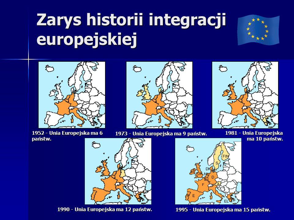 Zarys historii integracji europejskiej