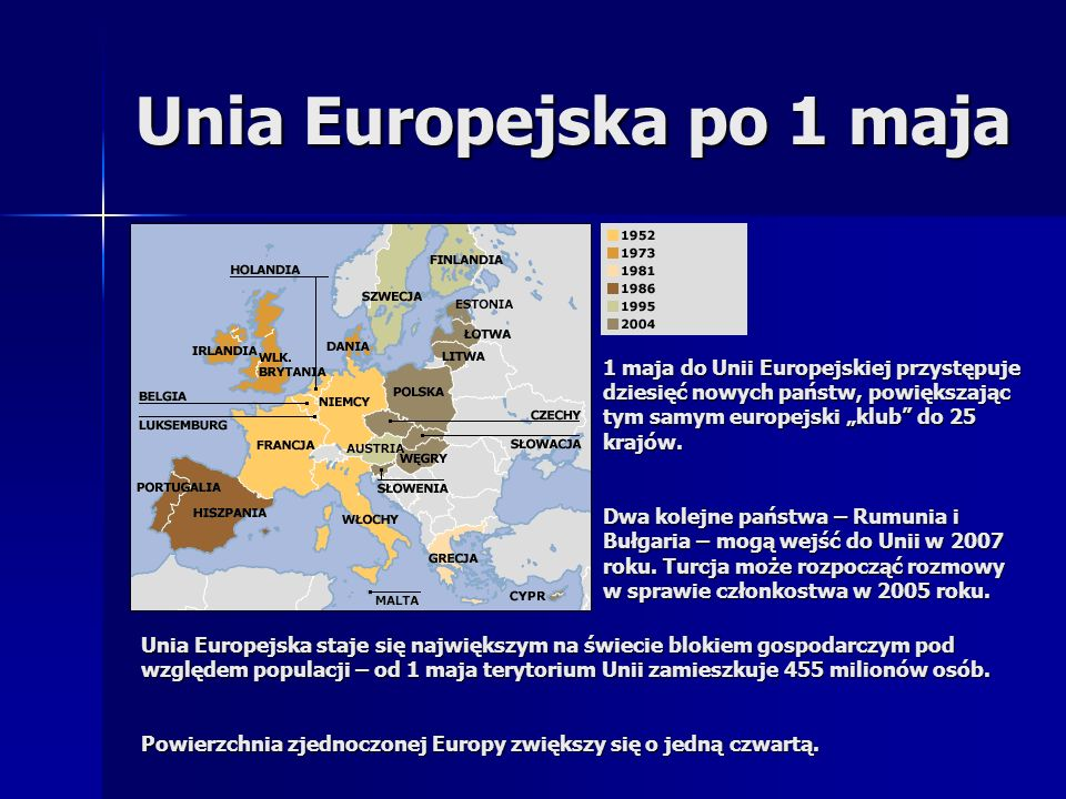 Unia Europejska po 1 maja