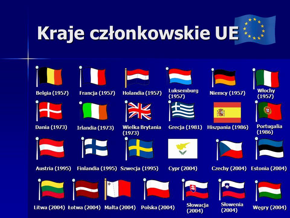 Kraje członkowskie UE Luksemburg (1957) Włochy (1957) Belgia (1957)
