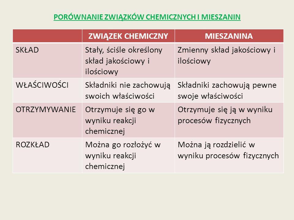 PORÓWNANIE ZWIĄZKÓW CHEMICZNYCH I MIESZANIN