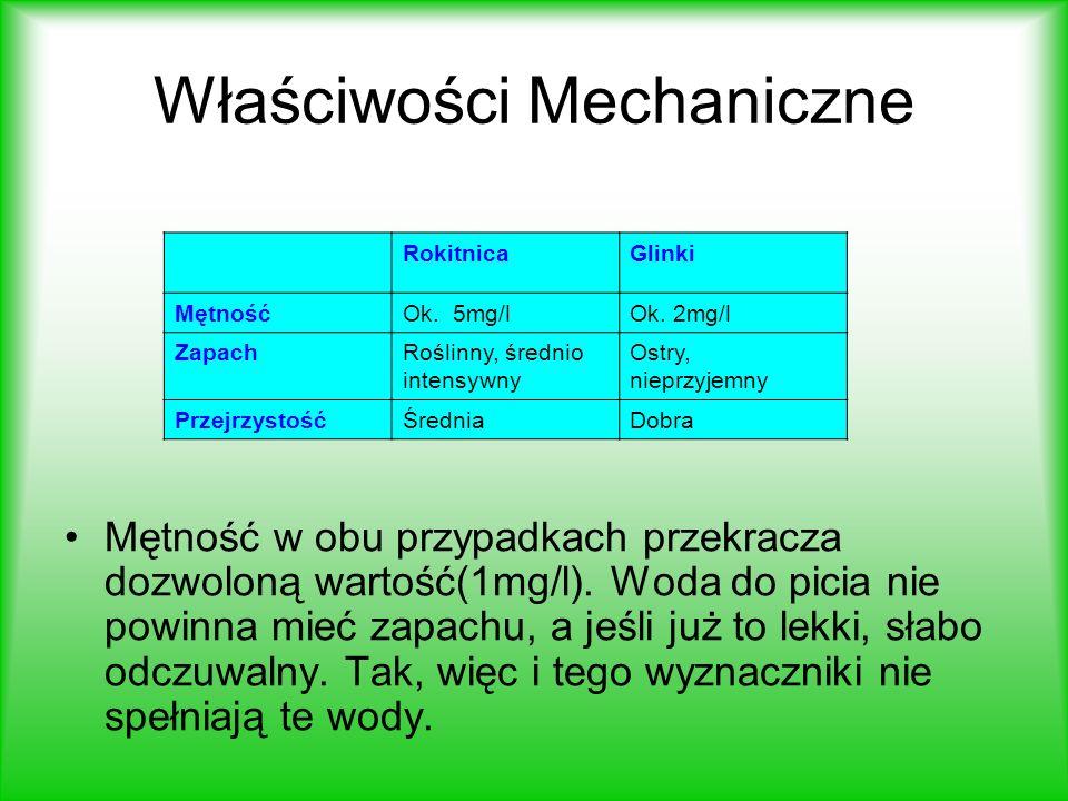 Właściwości Mechaniczne
