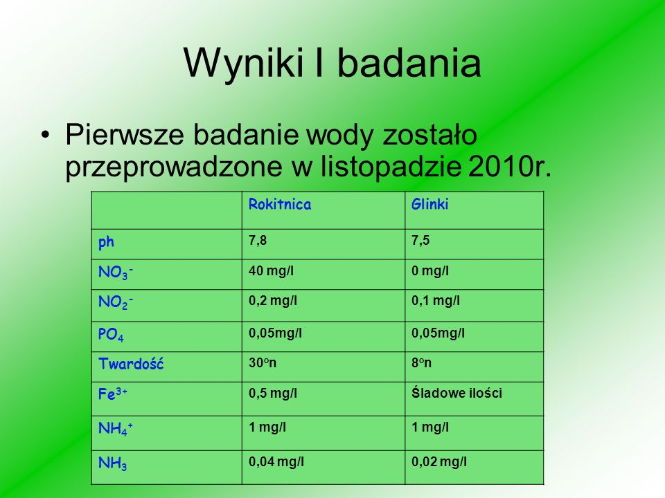 Wyniki I badania Pierwsze badanie wody zostało przeprowadzone w listopadzie 2010r. Rokitnica. Glinki.