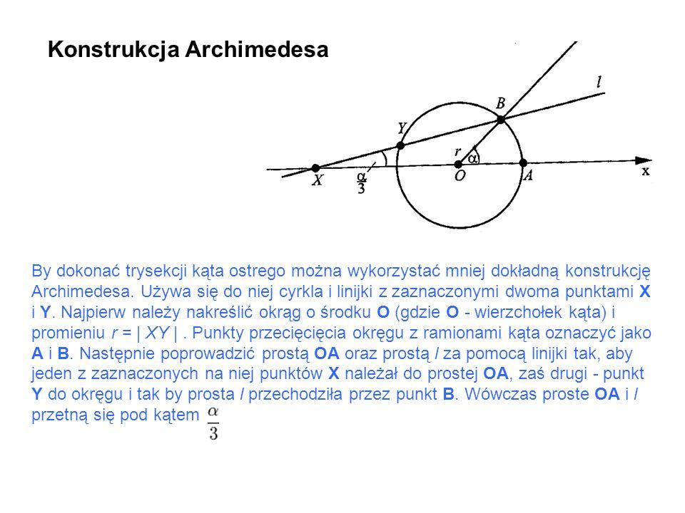 Konstrukcja Archimedesa