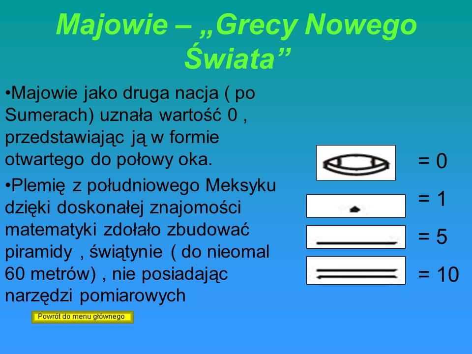 """Majowie – """"Grecy Nowego Świata"""