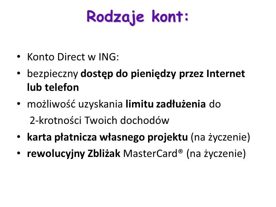 Rodzaje kont: Konto Direct w ING: