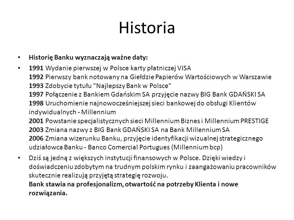 Historia Historię Banku wyznaczają ważne daty: