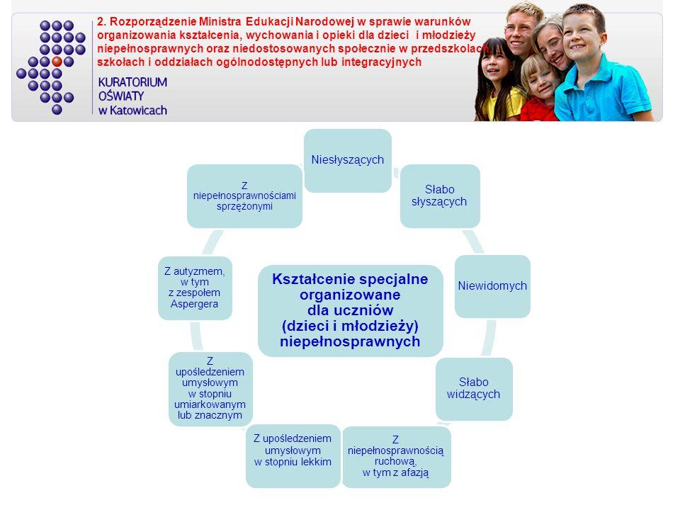 2. Rozporządzenie Ministra Edukacji Narodowej w sprawie warunków organizowania kształcenia, wychowania i opieki dla dzieci i młodzieży niepełnosprawnych oraz niedostosowanych społecznie w przedszkolach, szkołach i oddziałach ogólnodostępnych lub integracyjnych