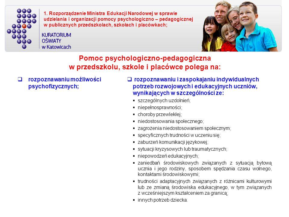 1. Rozporządzenie Ministra Edukacji Narodowej w sprawie udzielania i organizacji pomocy psychologiczno – pedagogicznej w publicznych przedszkolach, szkołach i placówkach;