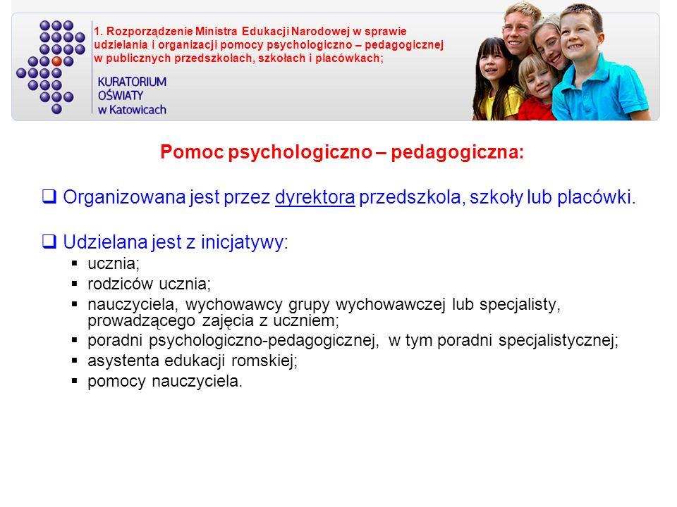 Pomoc psychologiczno – pedagogiczna:
