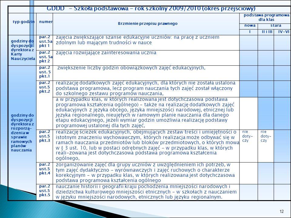 GDDD - Szkoła podstawowa - rok szkolny 2009/2010 (okres przejściowy)