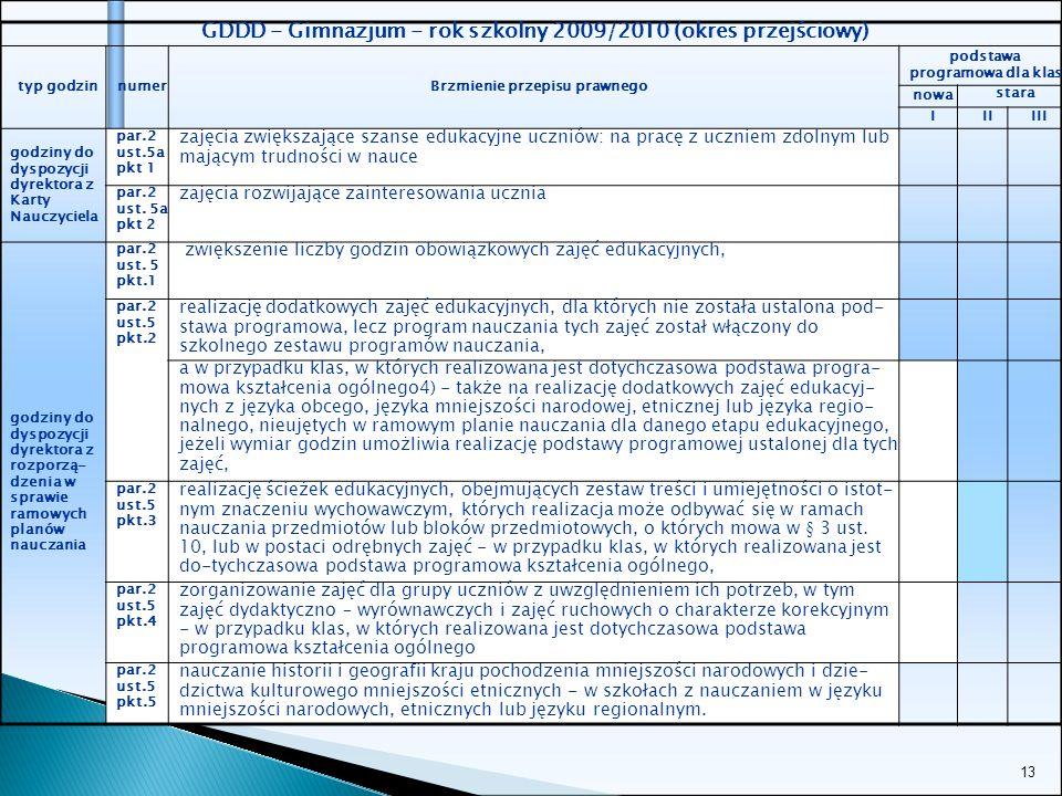 GDDD - Gimnazjum - rok szkolny 2009/2010 (okres przejściowy)