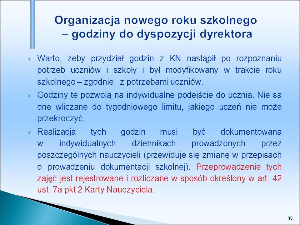 Organizacja nowego roku szkolnego – godziny do dyspozycji dyrektora