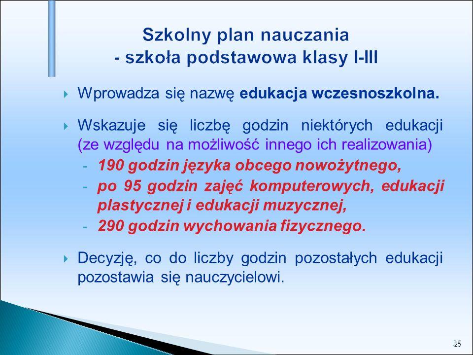 Szkolny plan nauczania - szkoła podstawowa klasy I-III