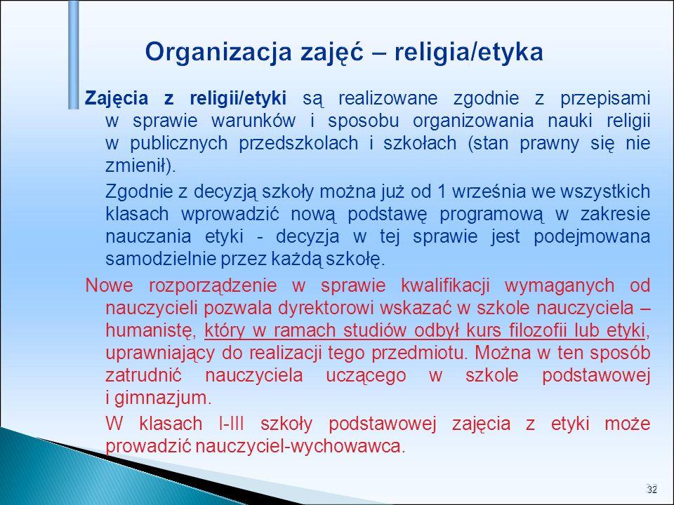 Organizacja zajęć – religia/etyka