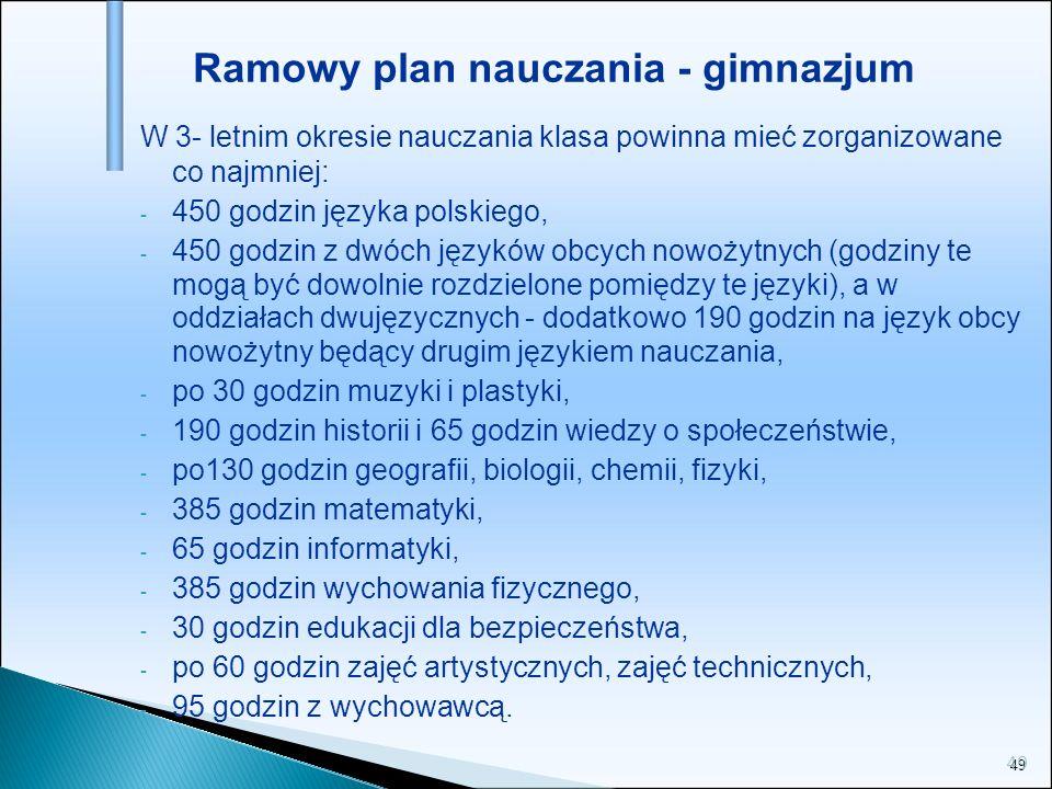 Ramowy plan nauczania - gimnazjum