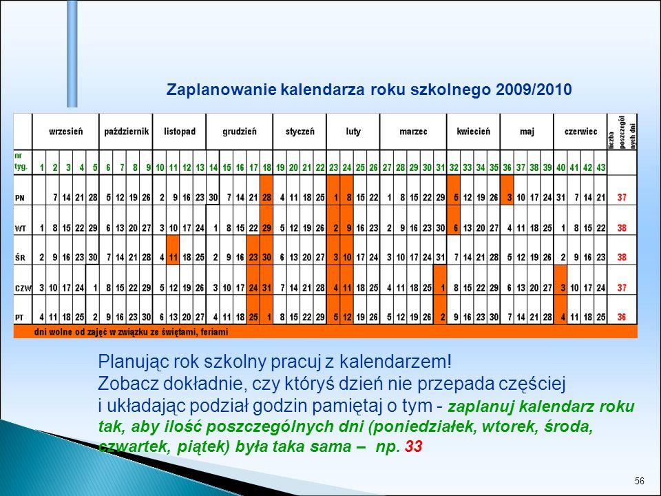 Zaplanowanie kalendarza roku szkolnego 2009/2010