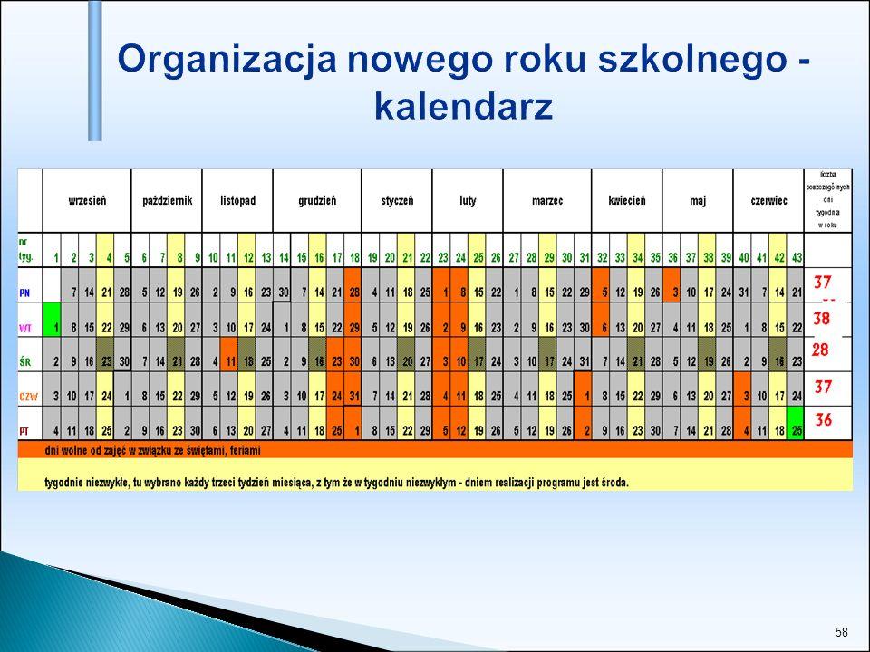 Organizacja nowego roku szkolnego - kalendarz