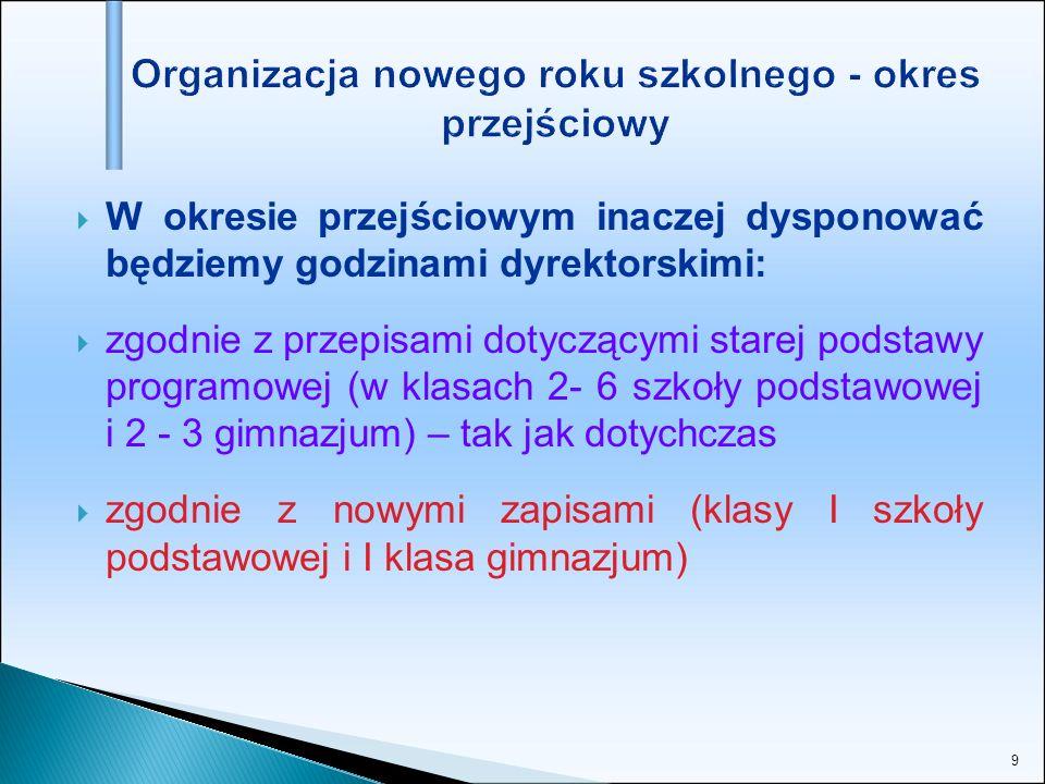 Organizacja nowego roku szkolnego - okres przejściowy