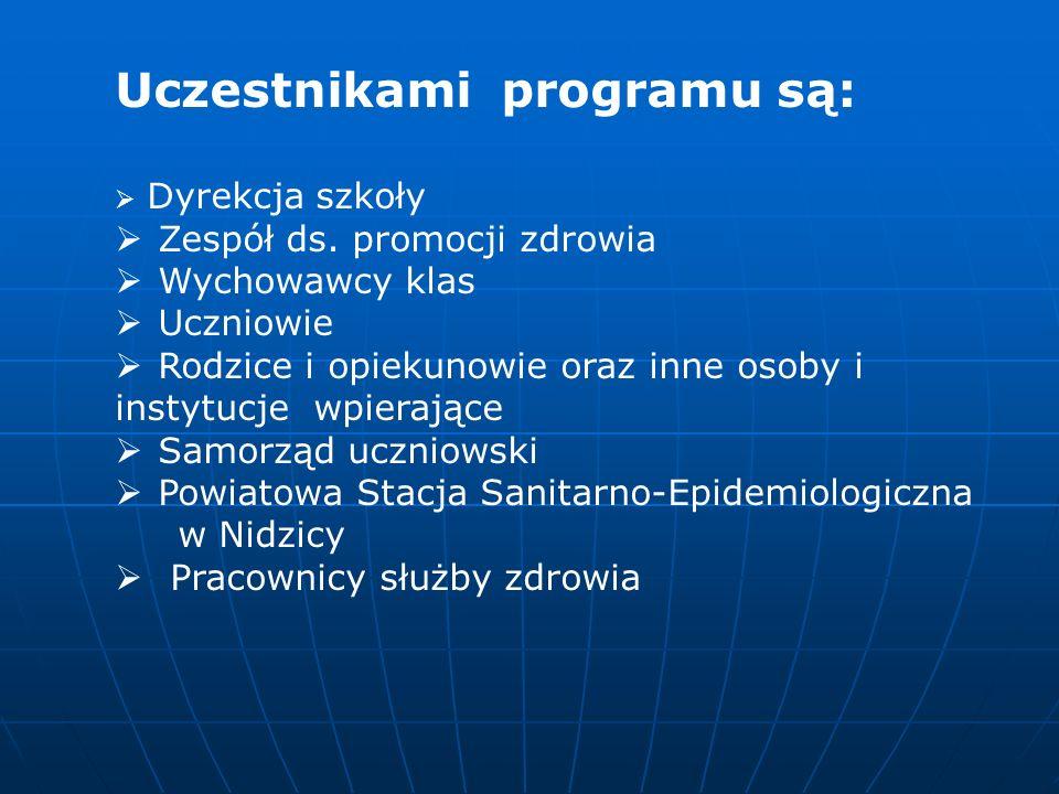 Uczestnikami programu są: