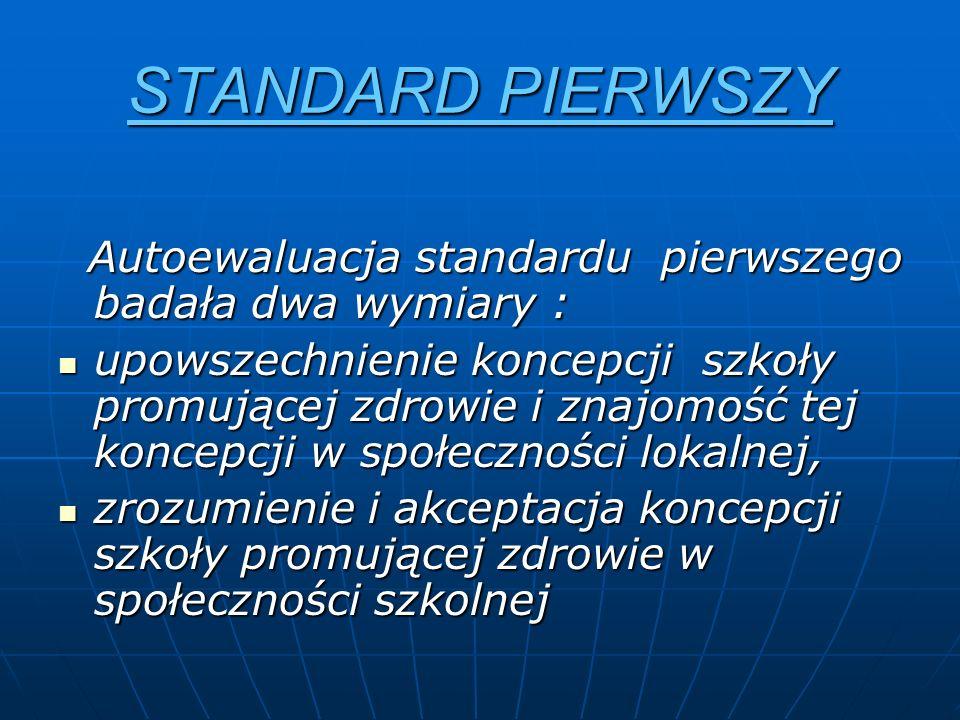 STANDARD PIERWSZY Autoewaluacja standardu pierwszego badała dwa wymiary :
