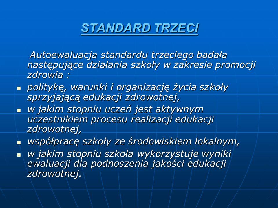 STANDARD TRZECI Autoewaluacja standardu trzeciego badała następujące działania szkoły w zakresie promocji zdrowia :