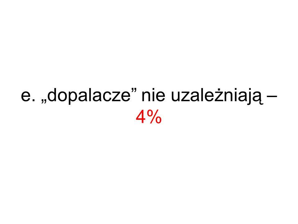 """e. """"dopalacze nie uzależniają – 4%"""