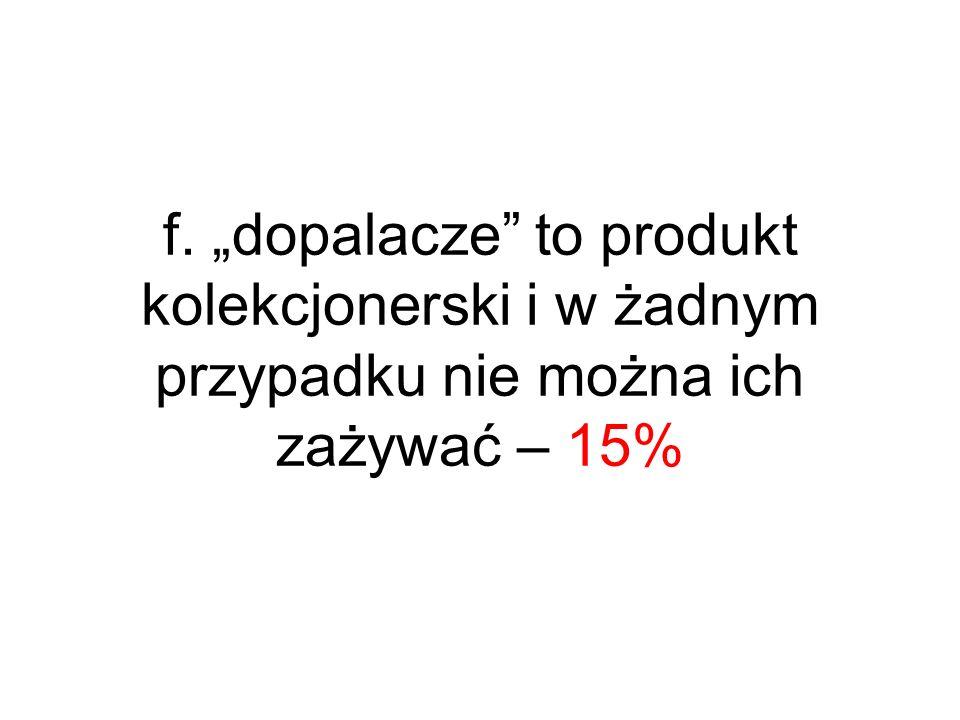 """f. """"dopalacze to produkt kolekcjonerski i w żadnym przypadku nie można ich zażywać – 15%"""